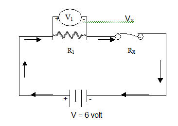 how to find the resistance of an unknown resistor